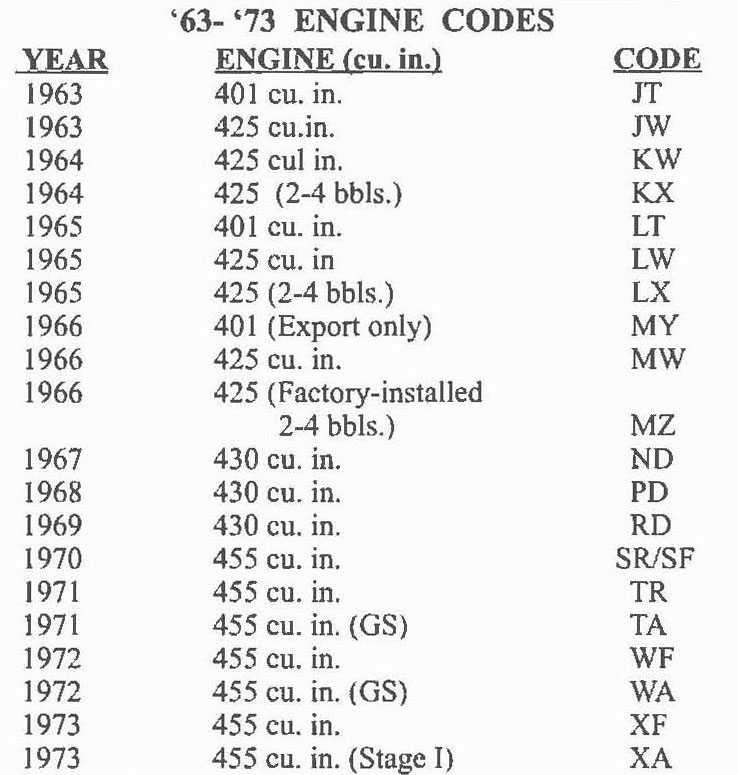 general motors engine codes